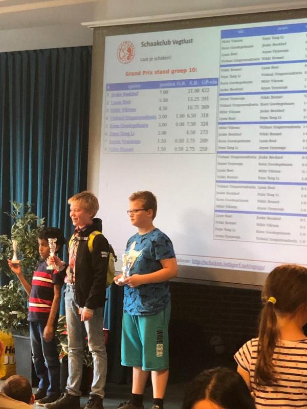 Succes bij Grand Prix Maarssen